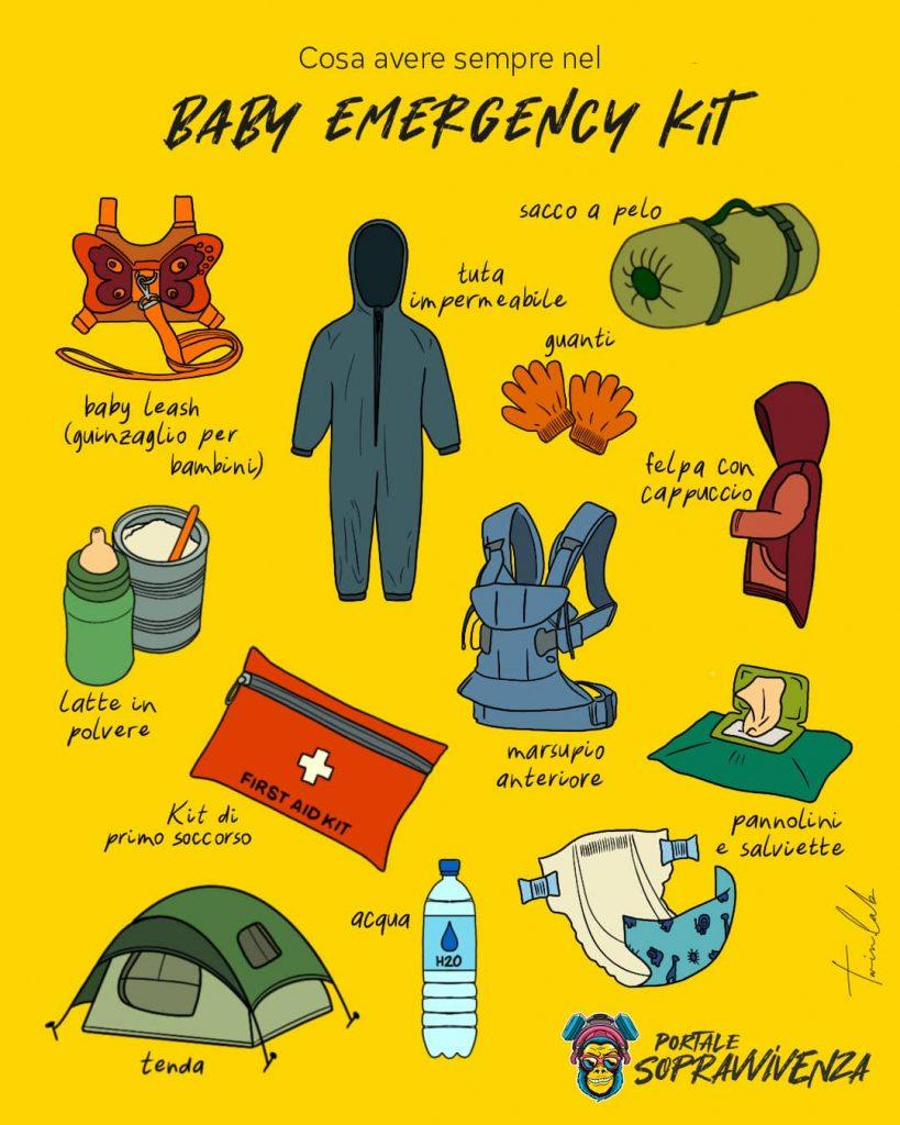 Baby Emergency Kit Sopravvivenza per bambini