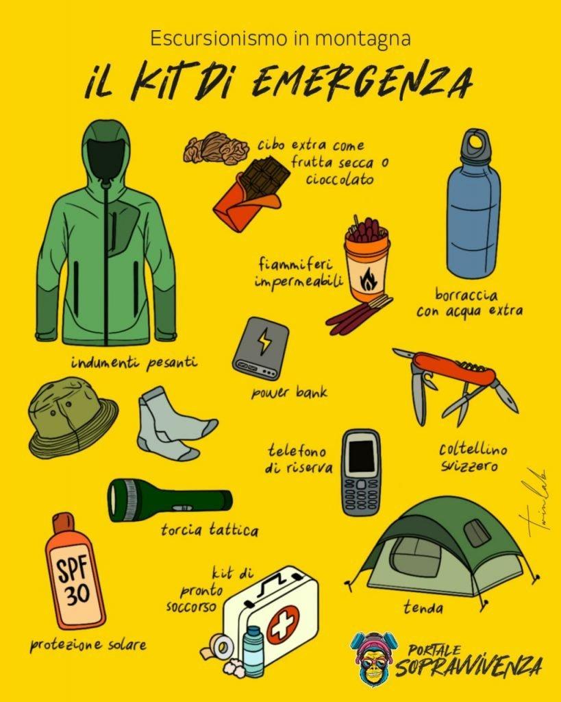 Escursionismo Kit d'Emergenza Sopravvivenza