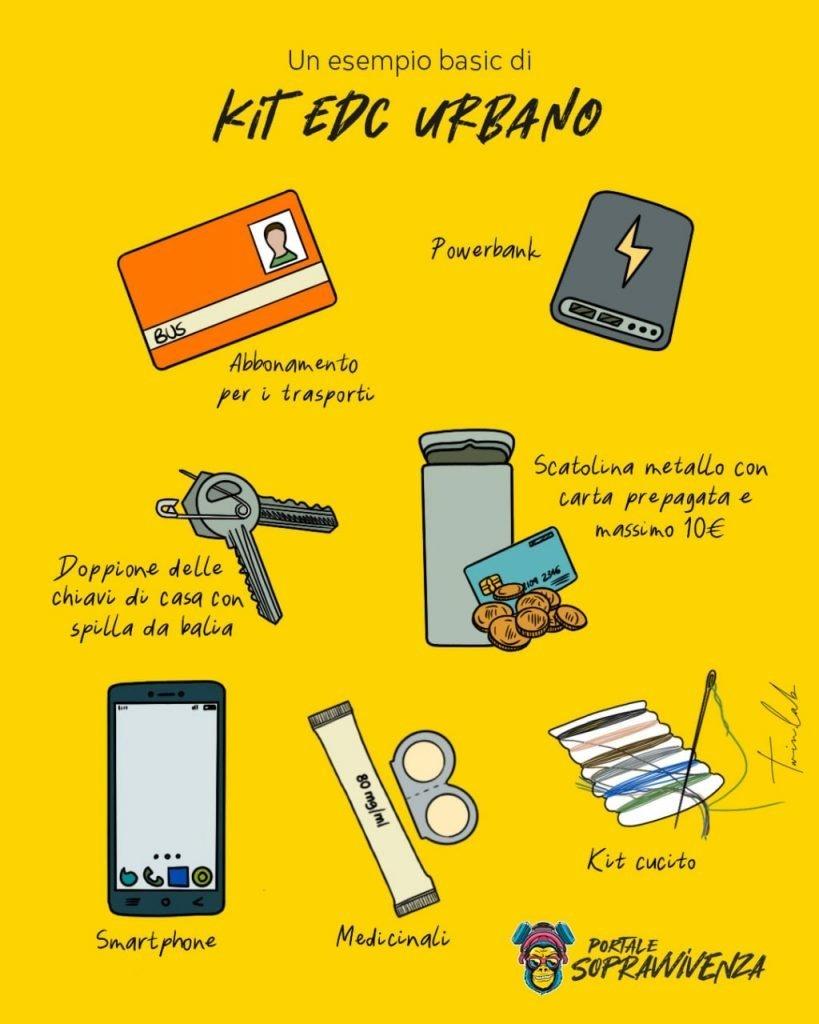 Kit EDC Urbano - Survival Kit